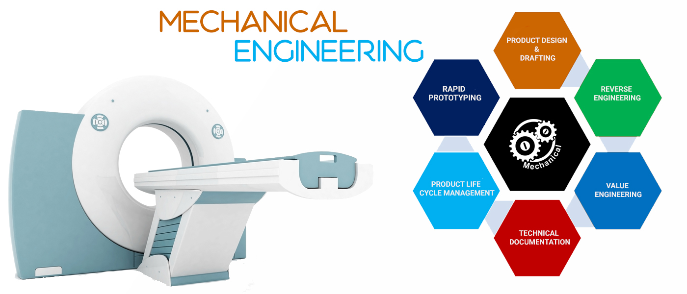Medical Devices Engineeringservices Contract Engineering Product Development Remediation Services Outsourcing